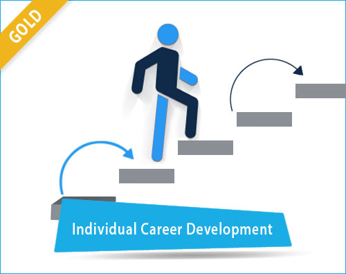 Career Development Planning Tool India