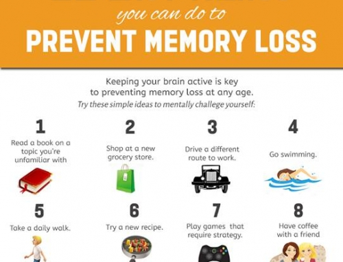 How to Prevent Your Memory Loss ?