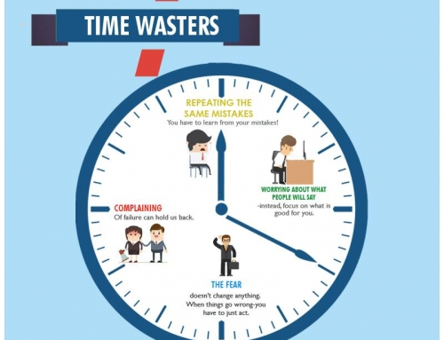 4 Types of Time Wasters