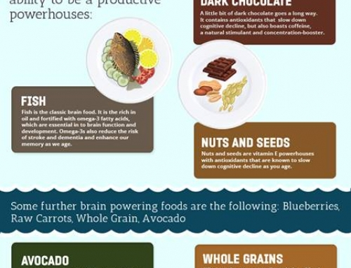 Increase Your Productivity by These Food