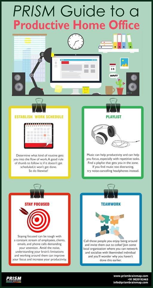 Prism guide to a productive home office