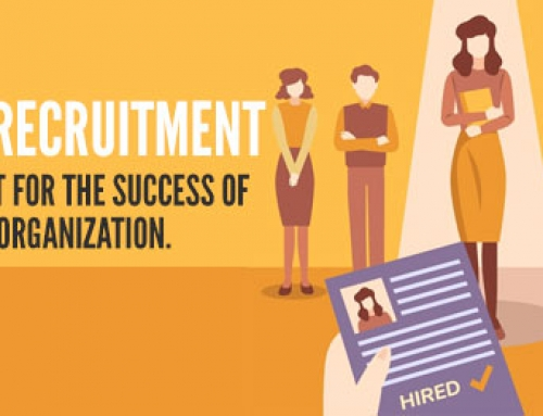 Right Recruitment Tool